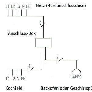 Gut bekannt Weyh Solutions® GmbH | Wildeck-Obersuhl – Mit uns handeln Sie ZM81