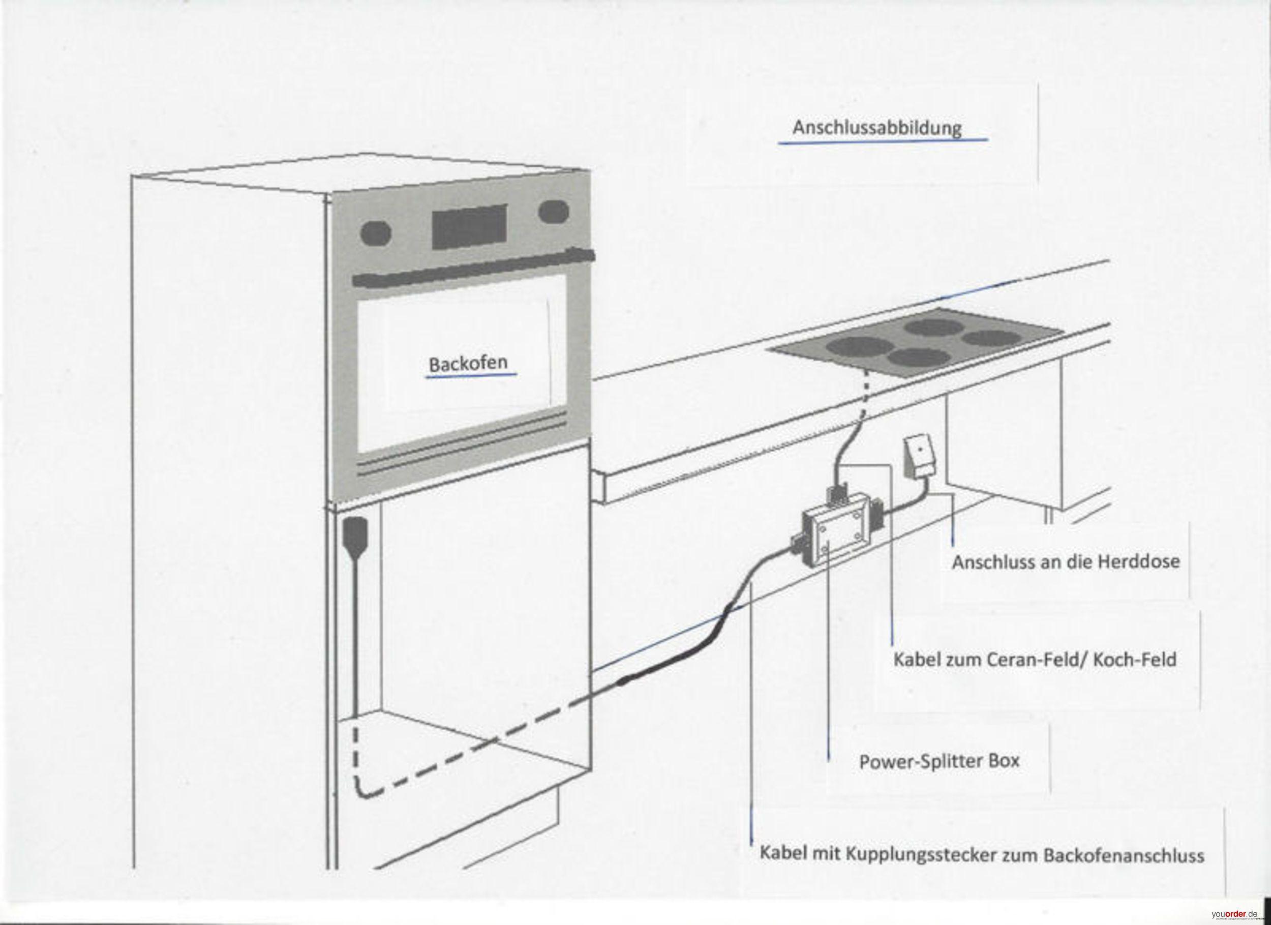 weyh solutions gmbh wildeck obersuhl mit uns handeln sie erfolgreich. Black Bedroom Furniture Sets. Home Design Ideas