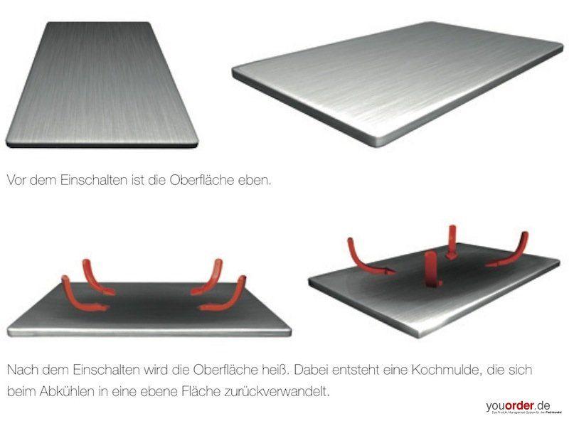 teppan yaki cds modell 61 youorder der partner zwischen hersteller und fachhandel f r. Black Bedroom Furniture Sets. Home Design Ideas