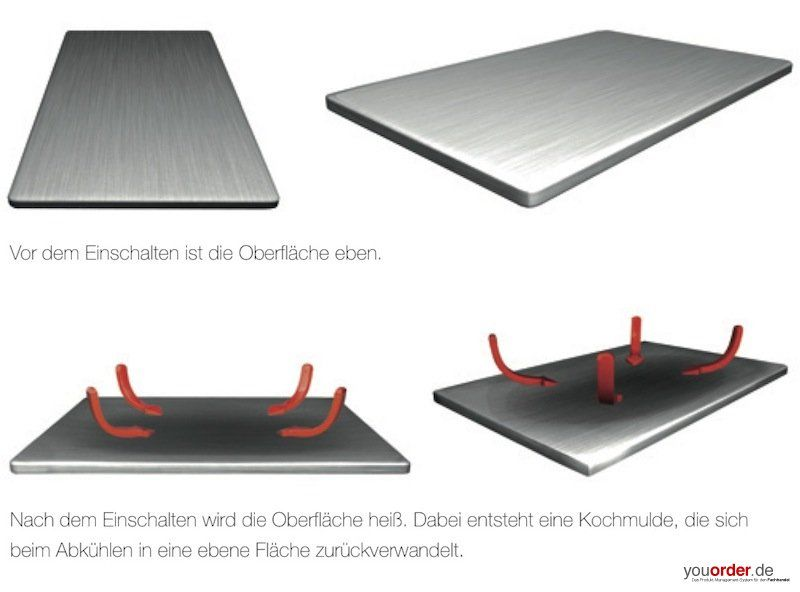 teppanyaki grillplatte smeg ppx with teppanyaki grillplatte latest neues design ucspan with. Black Bedroom Furniture Sets. Home Design Ideas
