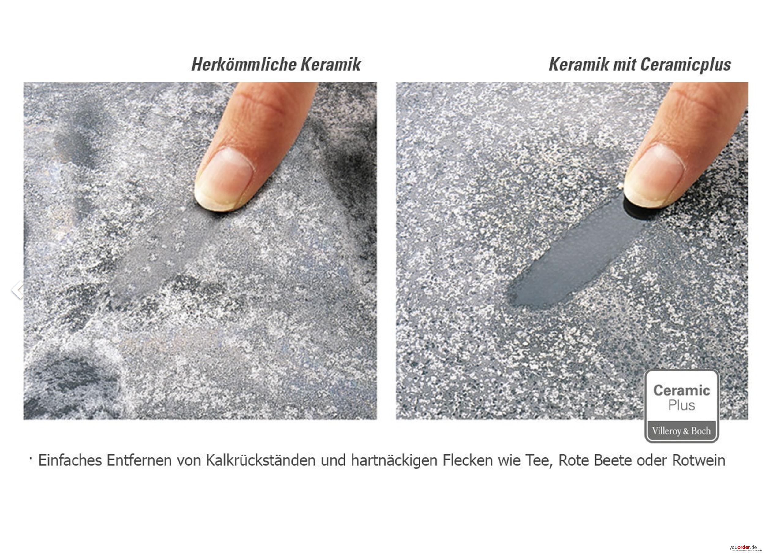 Spülbecken Rund Emaille | ambiznes.com | {Spülbecken keramik grau 20}
