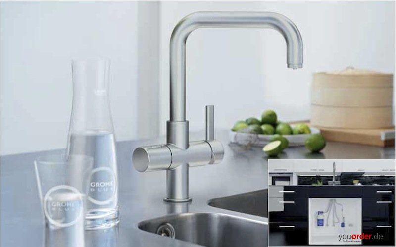 grohe blue 2 starter kit u auslauf mit k hler. Black Bedroom Furniture Sets. Home Design Ideas