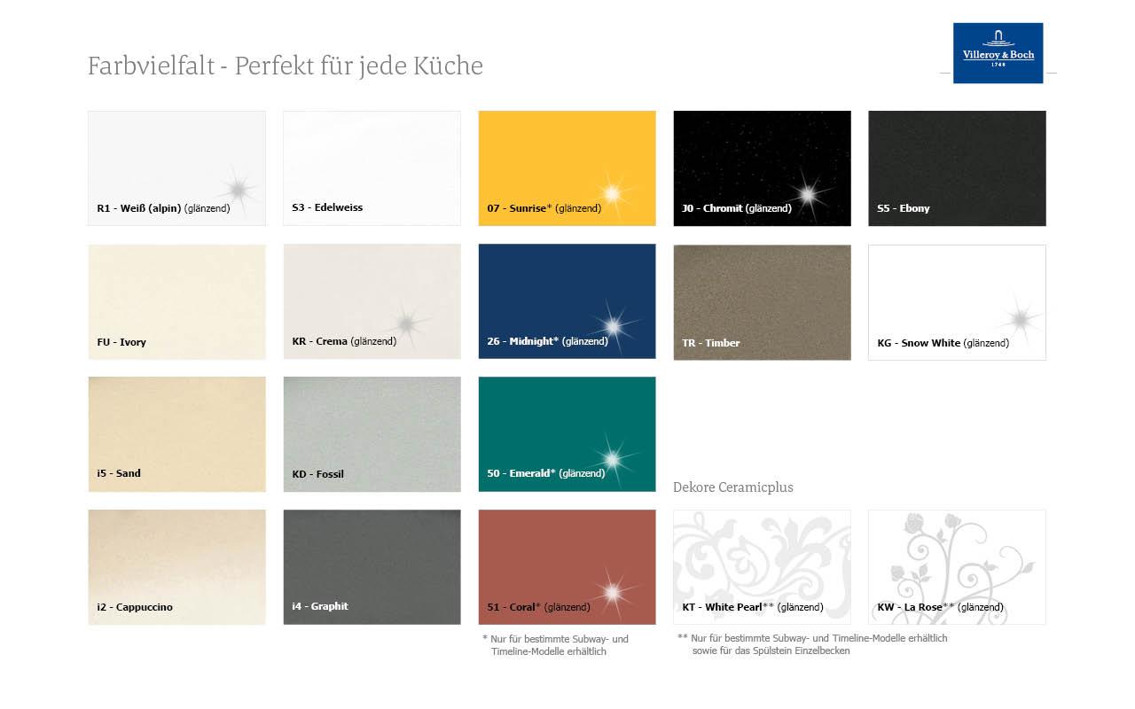 Villeroy & Boch Spülstein Einzelbecken - youorder - der Partner ...